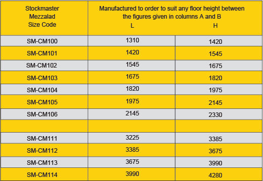 StockMaster Mezzalad CM series size selection chart